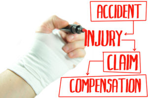 Monmouth County, New Jersey Personal injury lawyer near me